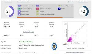 West Midlands Police SEO