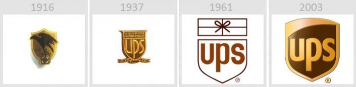 United Parcel Service logo history