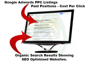 What is SEO Services