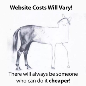 How much should a website cost?