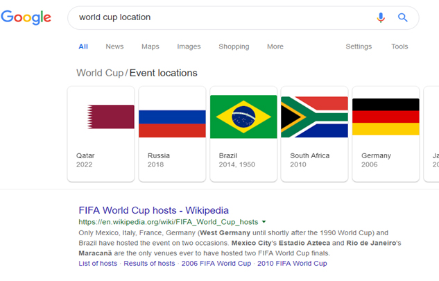 Google RankBrain World Cup Location
