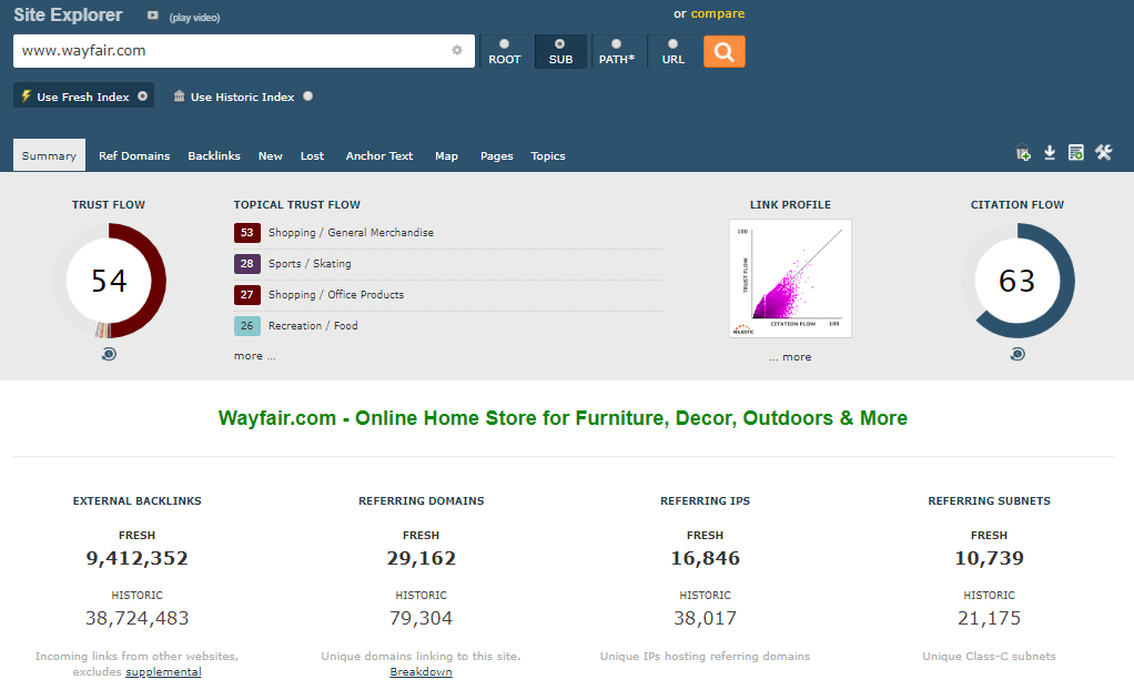 wayfair power trust seo